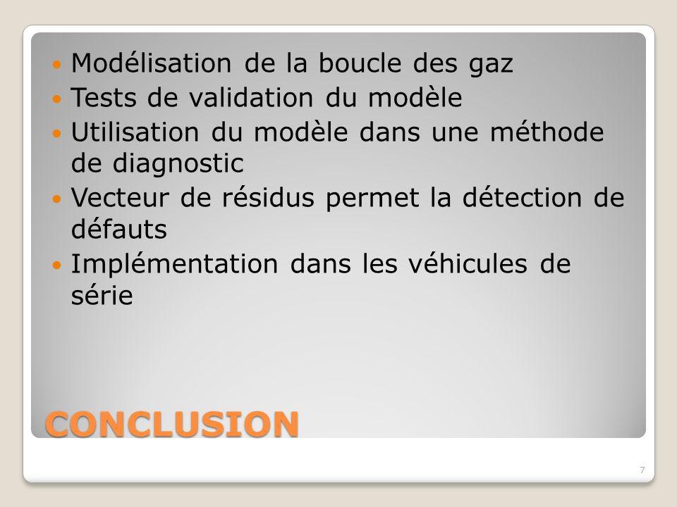 CONCLUSION Modélisation de la boucle des gaz