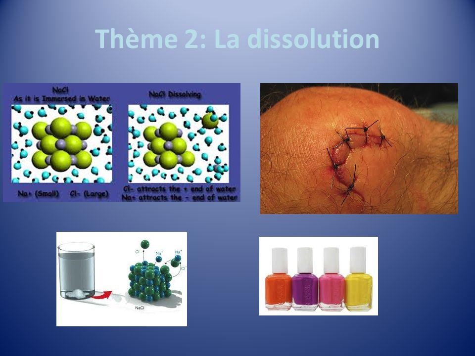 Thème 2: La dissolution
