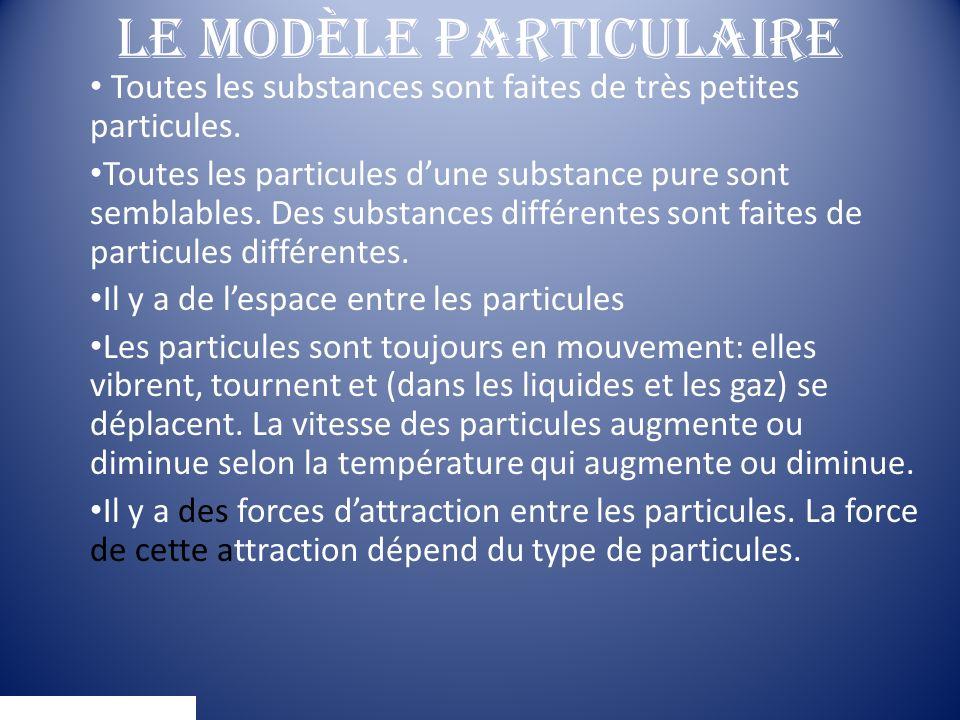 Le modèle particulaire
