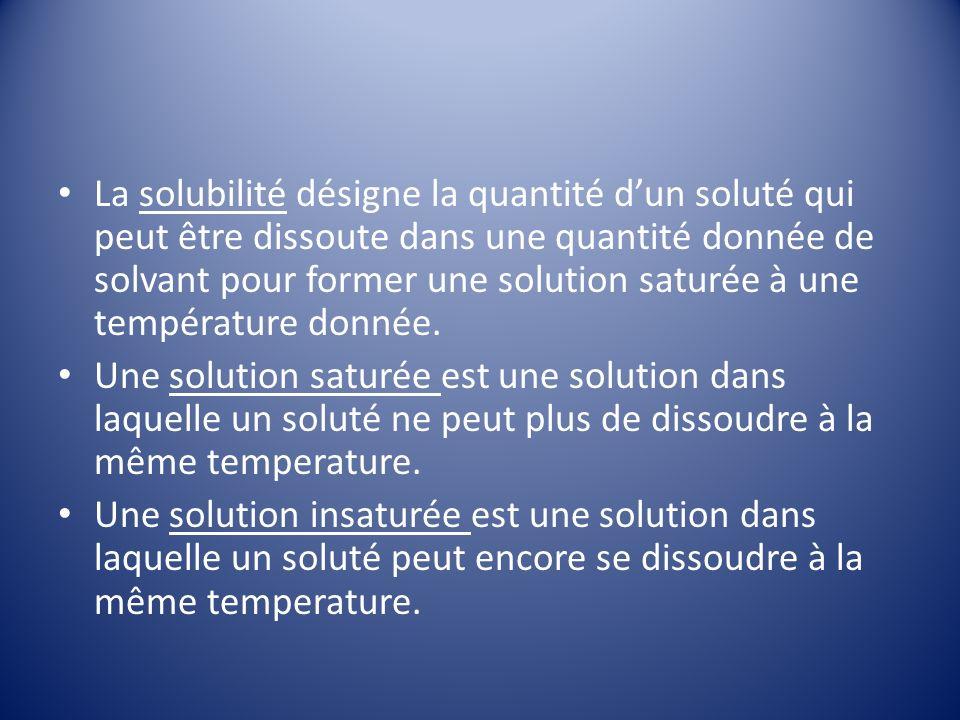 La solubilité désigne la quantité d'un soluté qui peut être dissoute dans une quantité donnée de solvant pour former une solution saturée à une température donnée.
