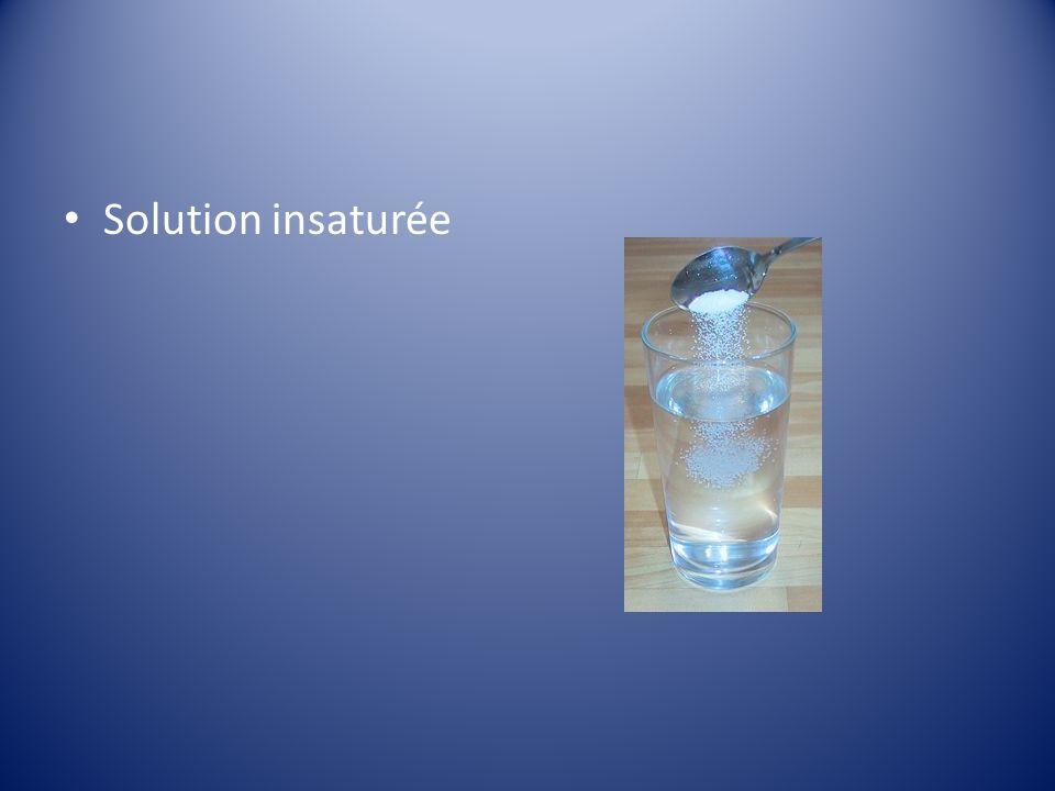 Solution insaturée
