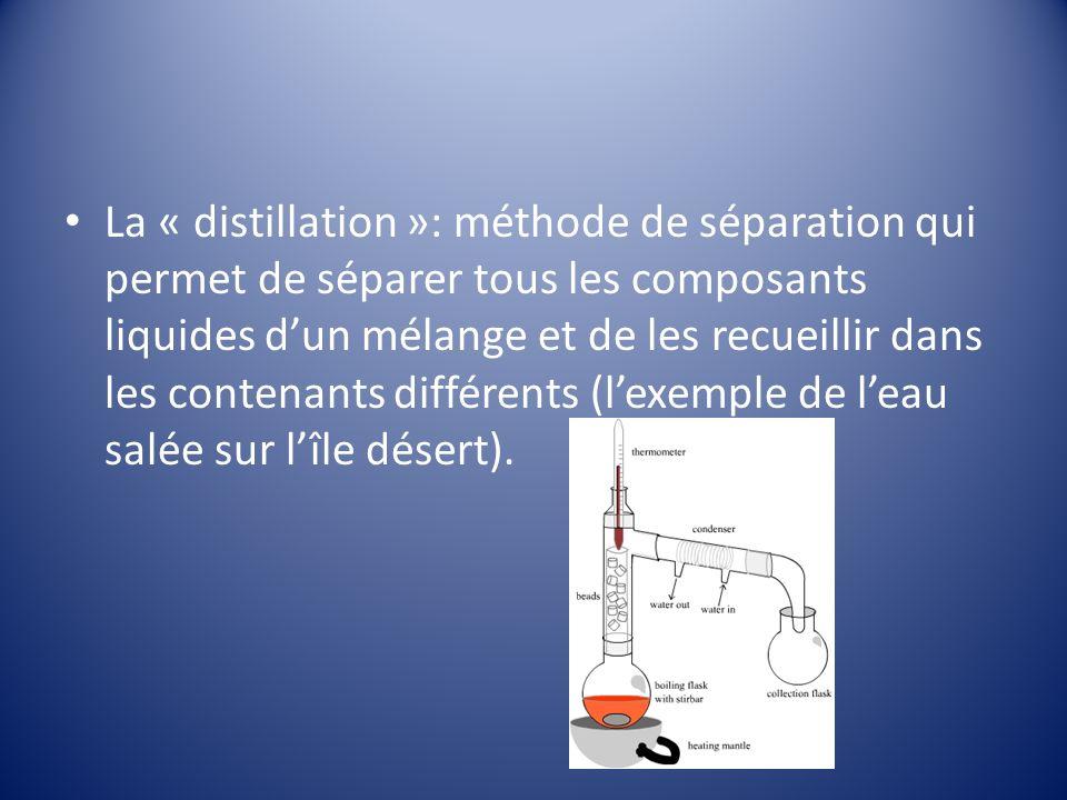 La « distillation »: méthode de séparation qui permet de séparer tous les composants liquides d'un mélange et de les recueillir dans les contenants différents (l'exemple de l'eau salée sur l'île désert).