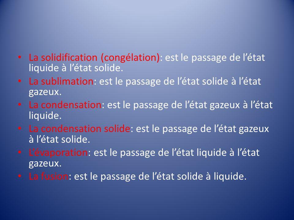 La solidification (congélation): est le passage de l'état liquide à l'état solide.