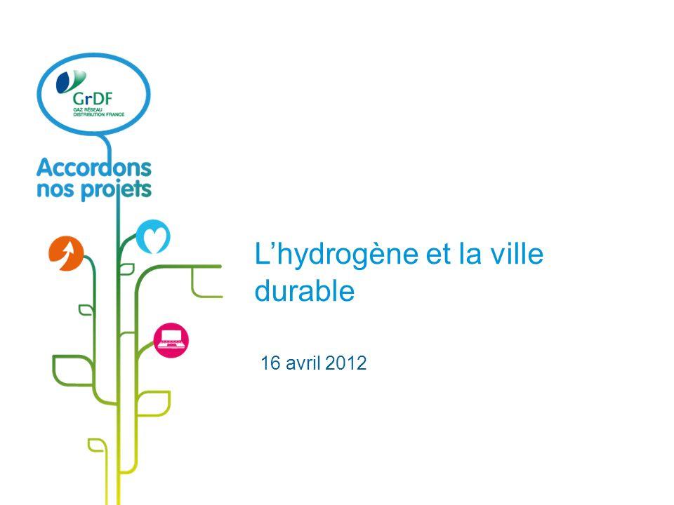 L'hydrogène et la ville durable