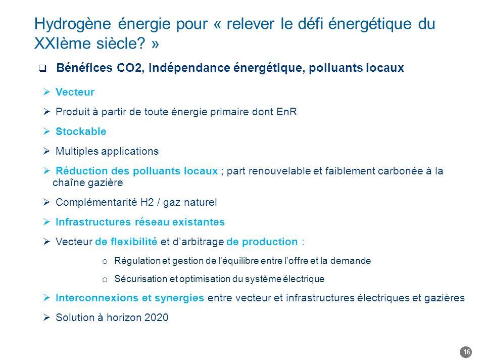 Hydrogène énergie pour « relever le défi énergétique du XXIème siècle