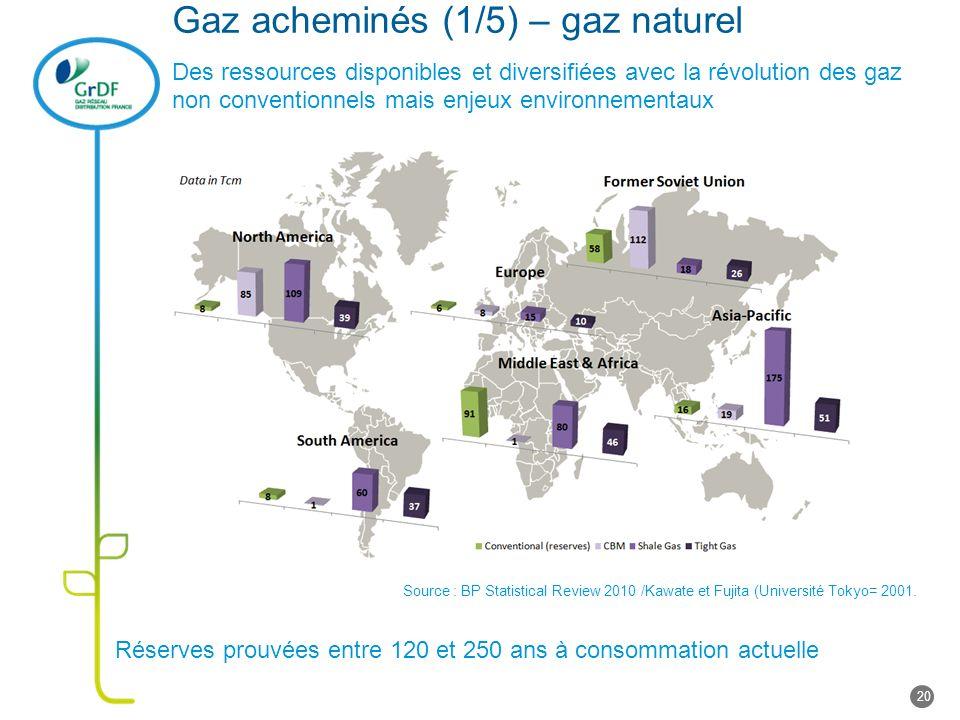 Gaz acheminés (1/5) – gaz naturel Des ressources disponibles et diversifiées avec la révolution des gaz non conventionnels mais enjeux environnementaux