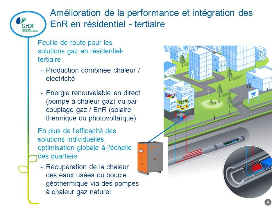 Amélioration de la performance et intégration des EnR en résidentiel - tertiaire