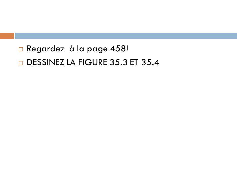Regardez à la page 458! DESSINEZ LA FIGURE 35.3 ET 35.4