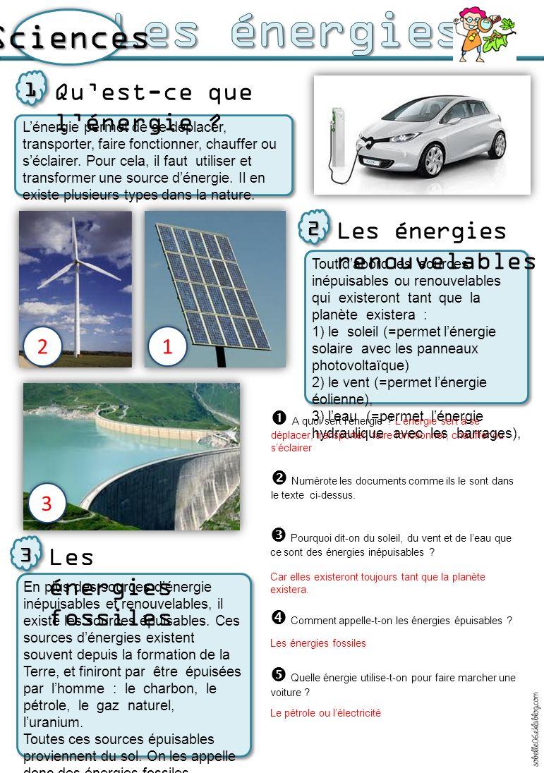 Les énergies Sciences Qu'est-ce que l'énergie