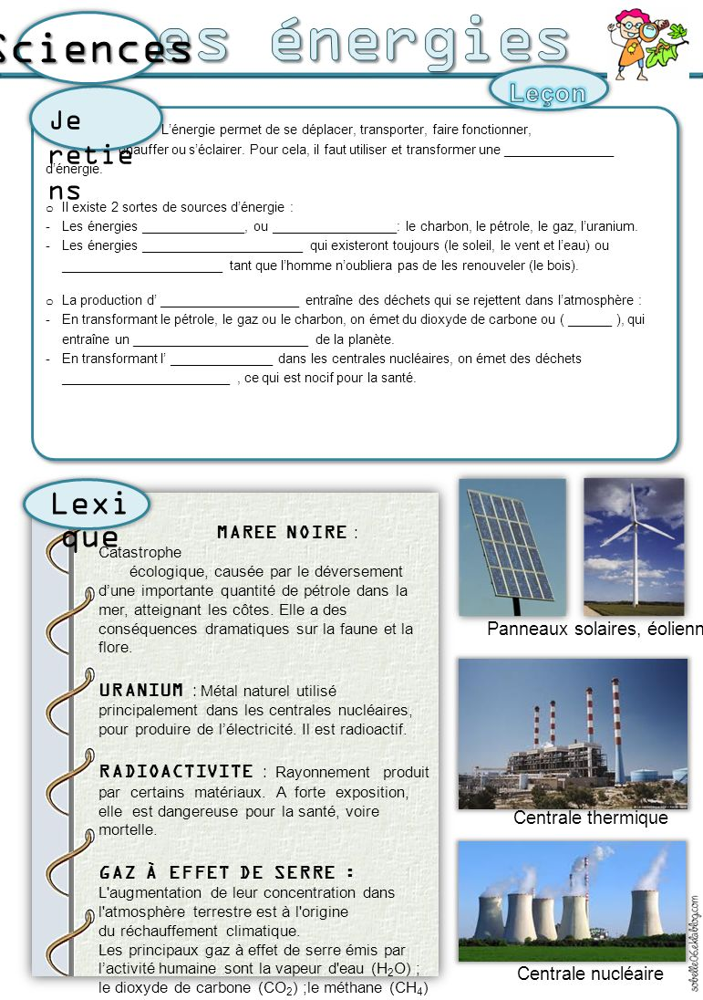 Les énergies Sciences Lexique Je retiens Leçon