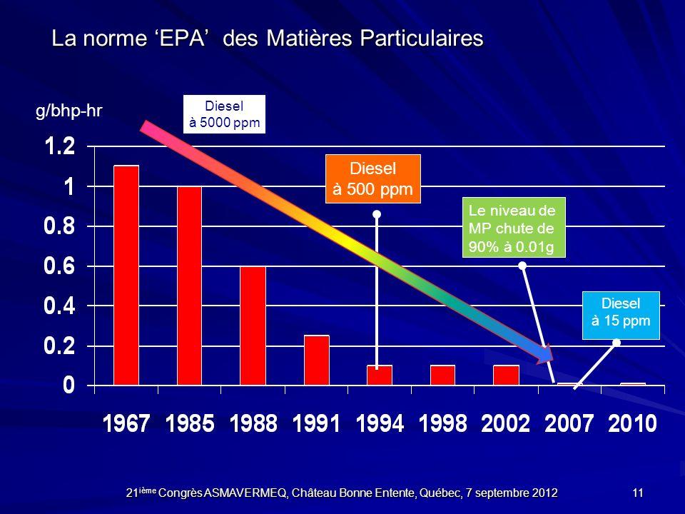 La norme 'EPA' des Matières Particulaires