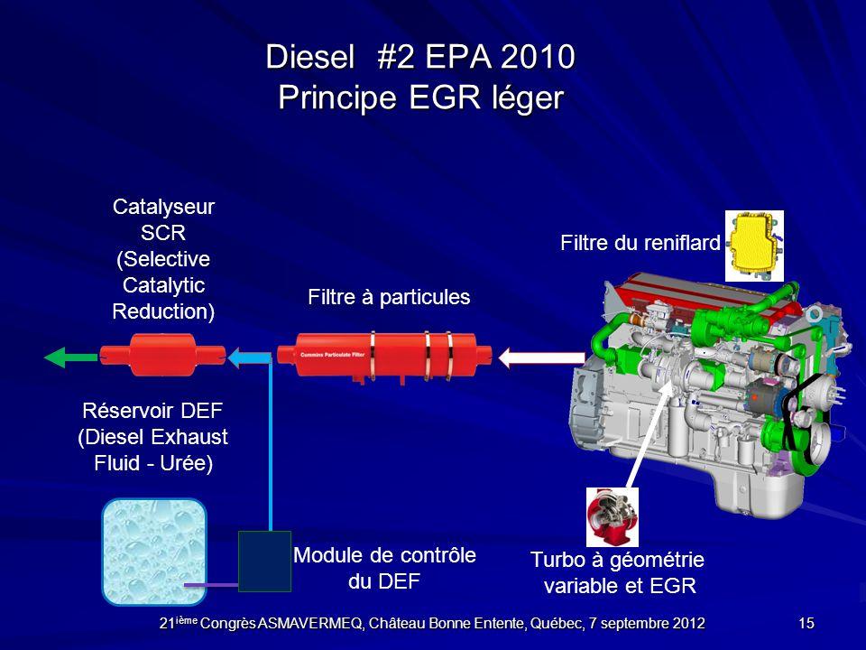 Diesel #2 EPA 2010 Principe EGR léger