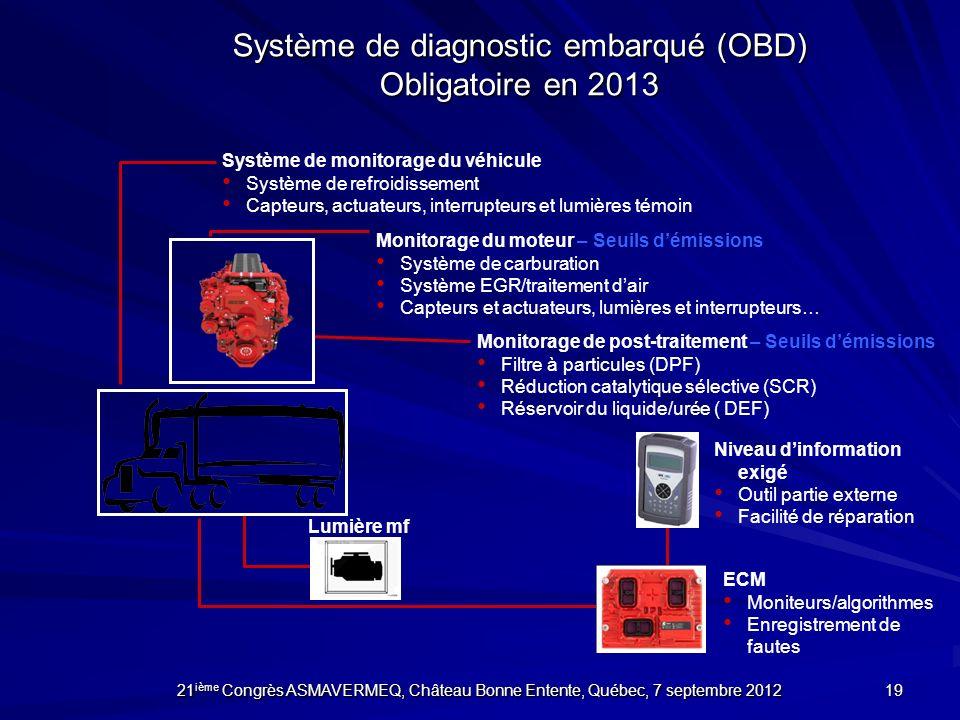 Système de diagnostic embarqué (OBD) Obligatoire en 2013