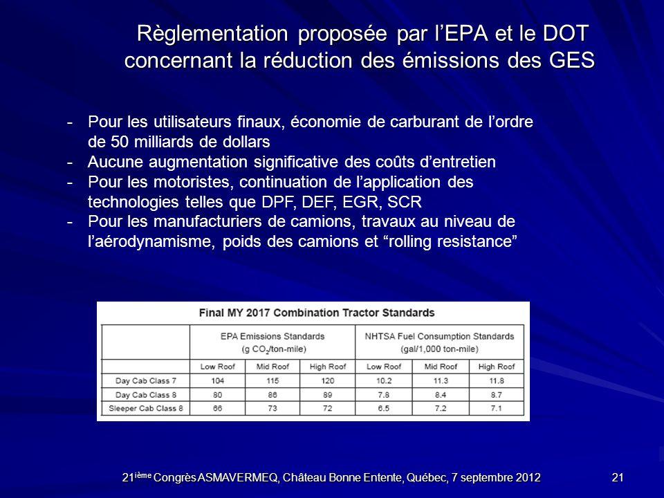Règlementation proposée par l'EPA et le DOT concernant la réduction des émissions des GES