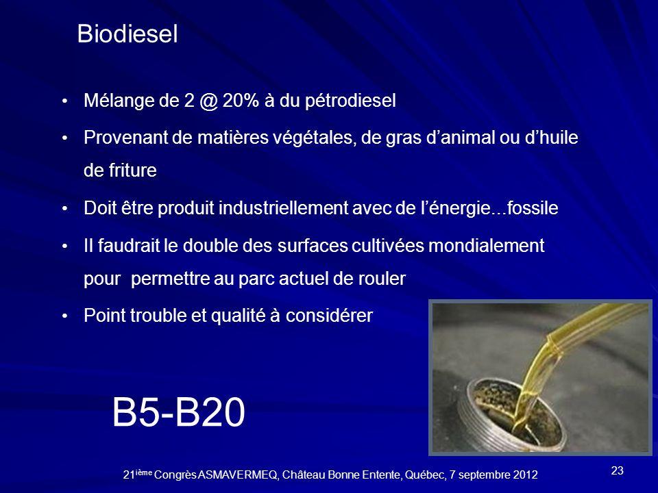 B5-B20 Biodiesel Mélange de 2 @ 20% à du pétrodiesel