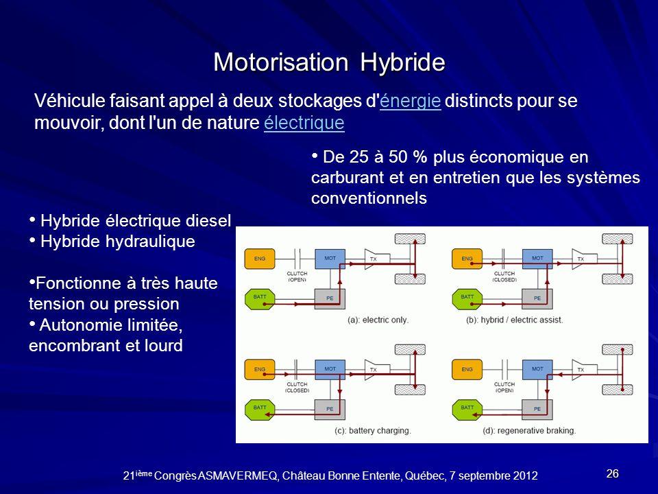Motorisation Hybride Véhicule faisant appel à deux stockages d énergie distincts pour se mouvoir, dont l un de nature électrique.