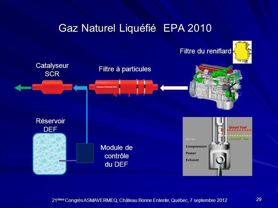 Gaz Naturel Liquéfié EPA 2010