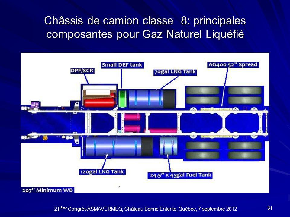 Châssis de camion classe 8: principales composantes pour Gaz Naturel Liquéfié