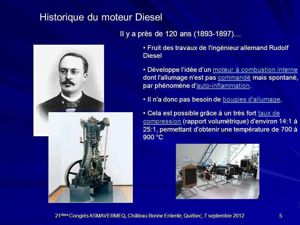 Historique du moteur Diesel