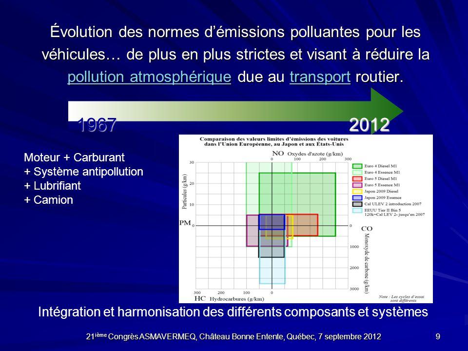 Intégration et harmonisation des différents composants et systèmes