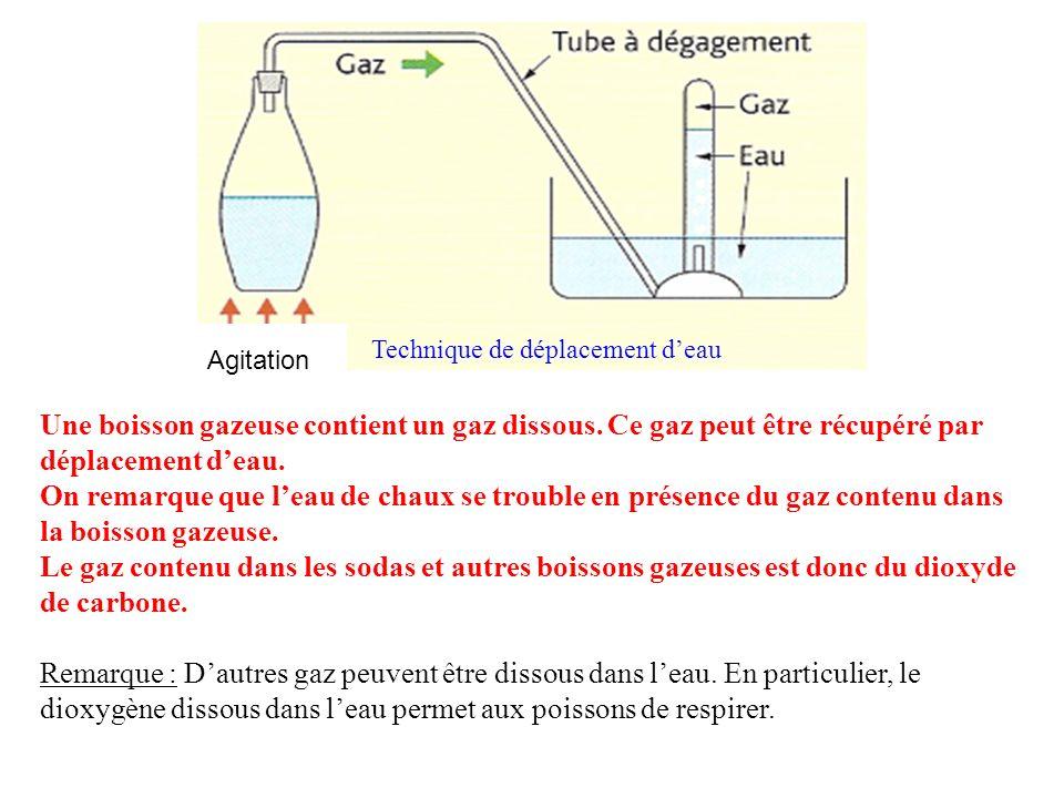 Agitation Technique de déplacement d'eau. Une boisson gazeuse contient un gaz dissous. Ce gaz peut être récupéré par déplacement d'eau.