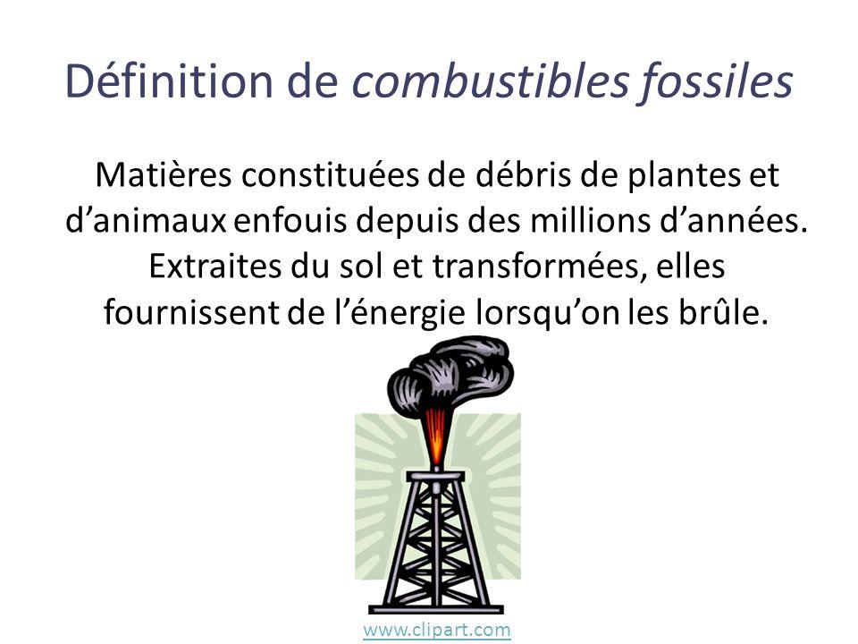 Définition de combustibles fossiles