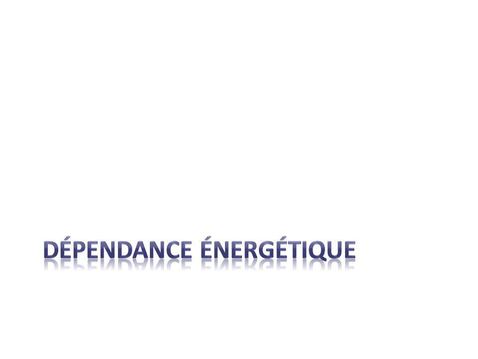 Dépendance énergétique