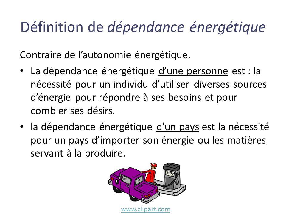 Définition de dépendance énergétique
