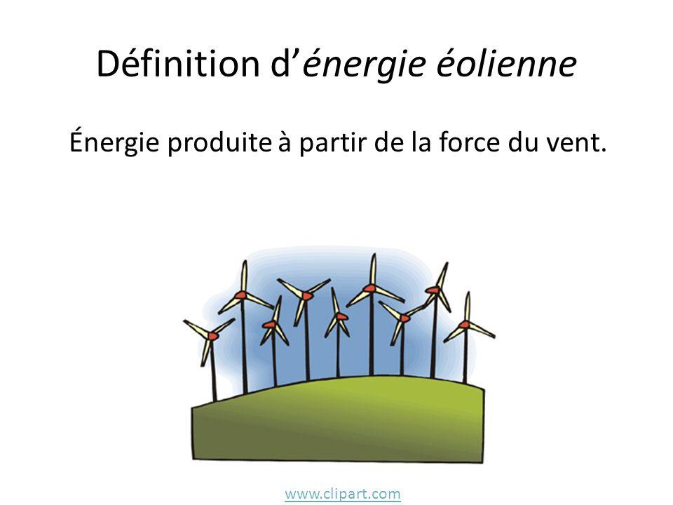 Définition d'énergie éolienne