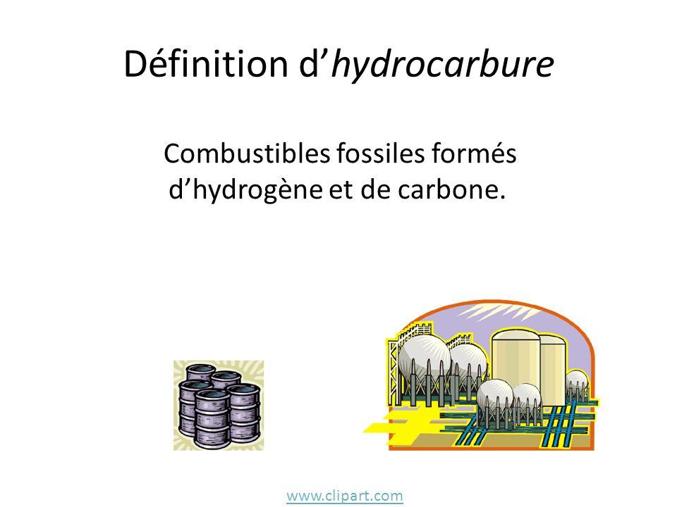 Définition d'hydrocarbure