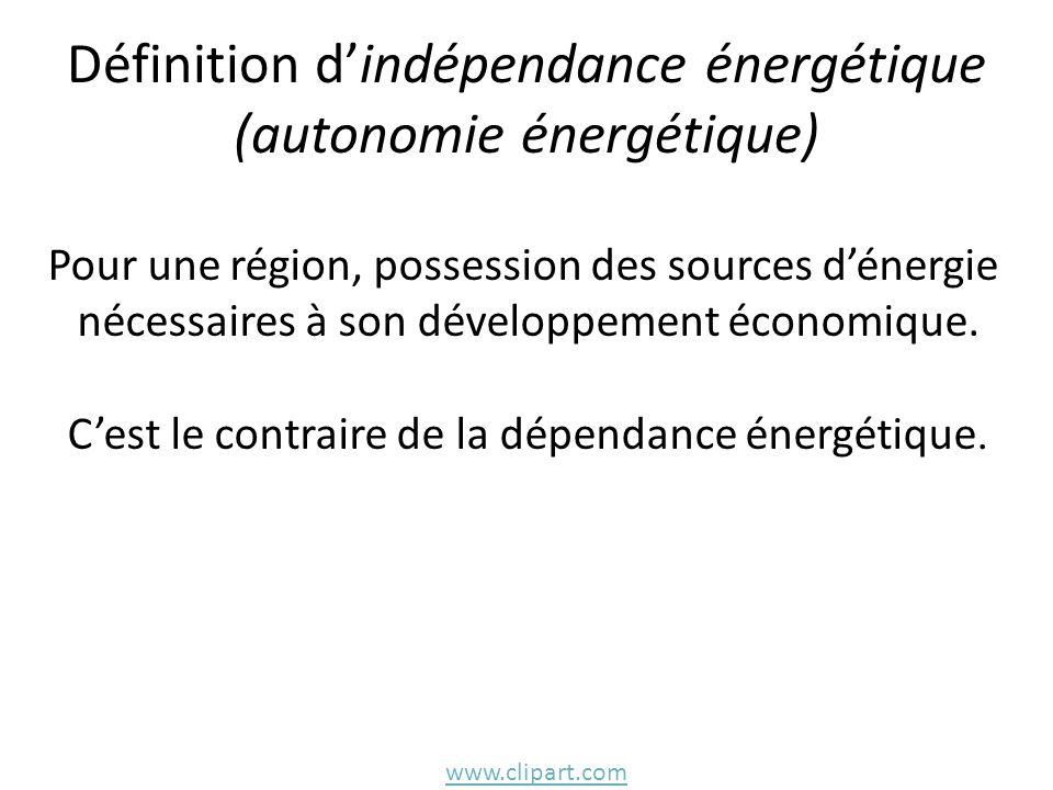 Définition d'indépendance énergétique (autonomie énergétique)