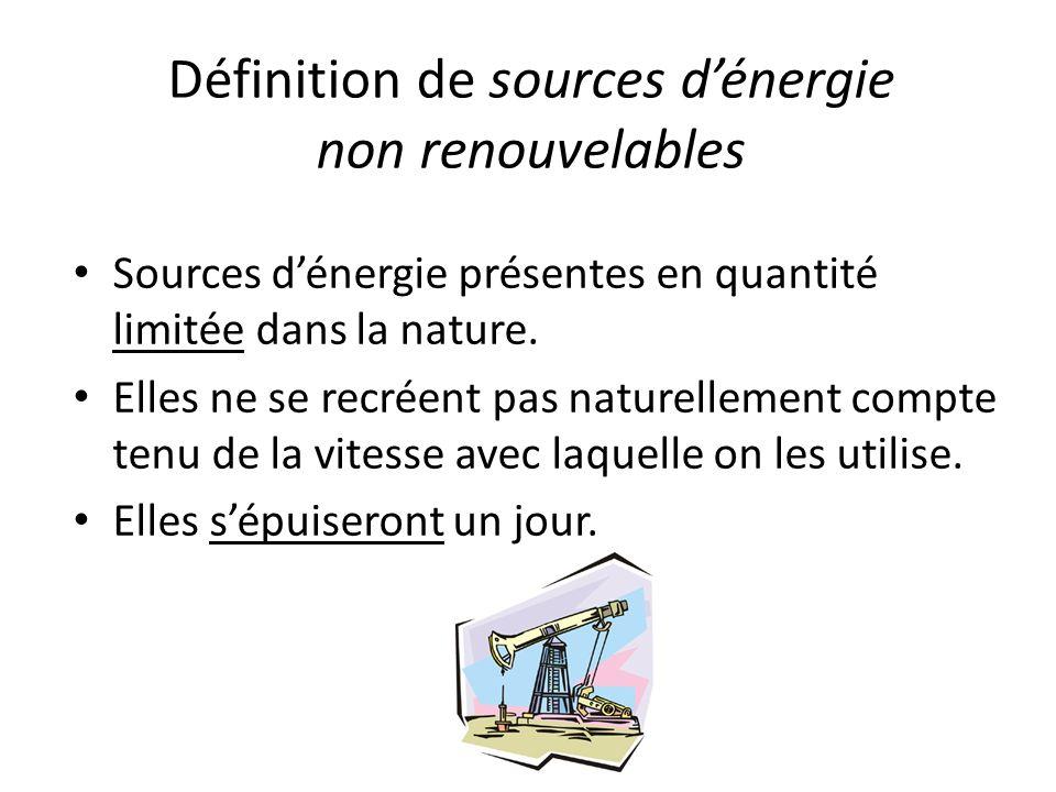 Définition de sources d'énergie non renouvelables