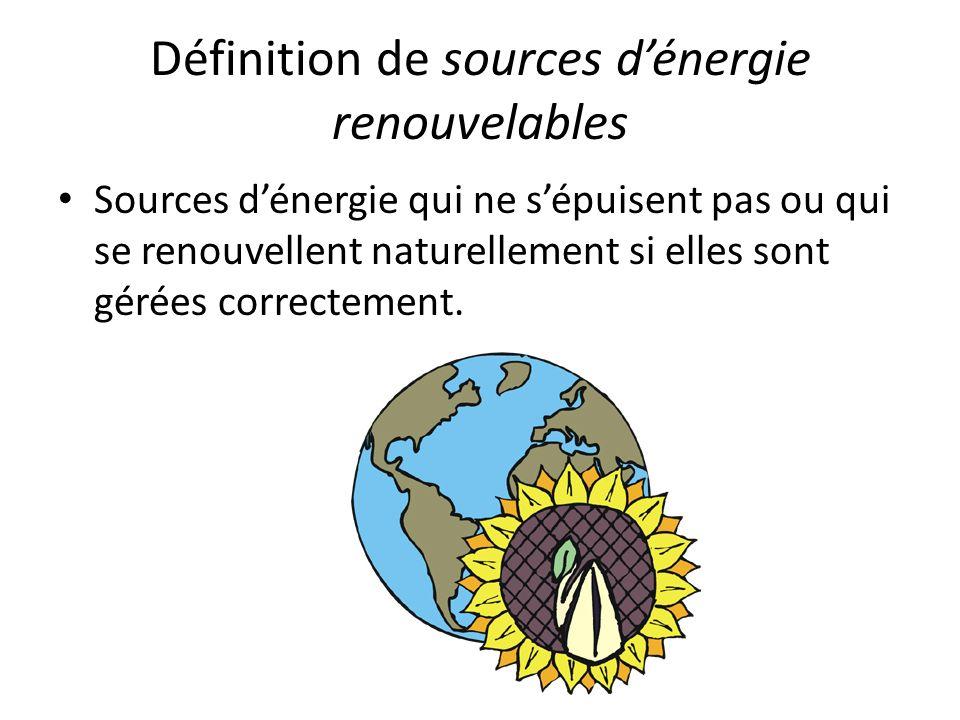 Définition de sources d'énergie renouvelables