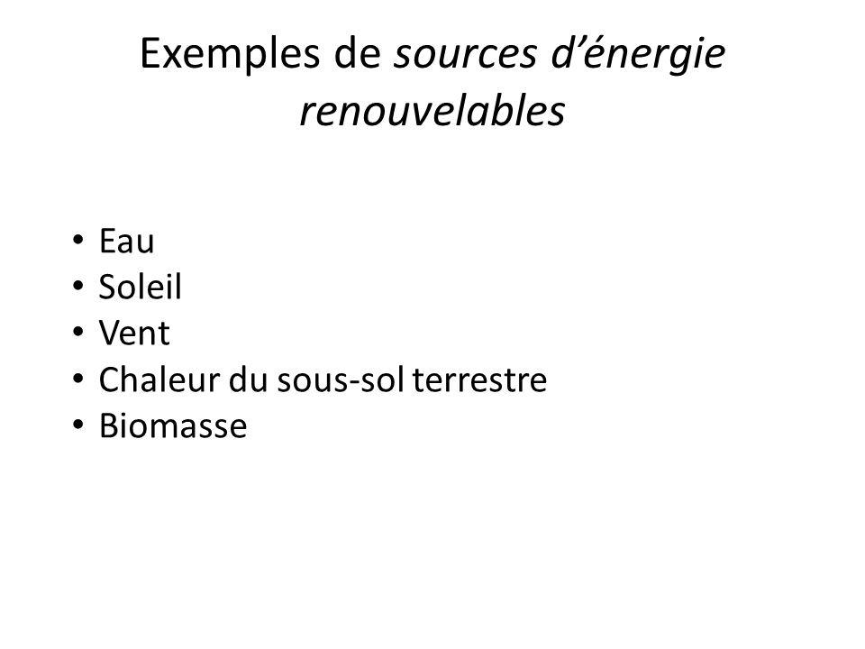Exemples de sources d'énergie renouvelables