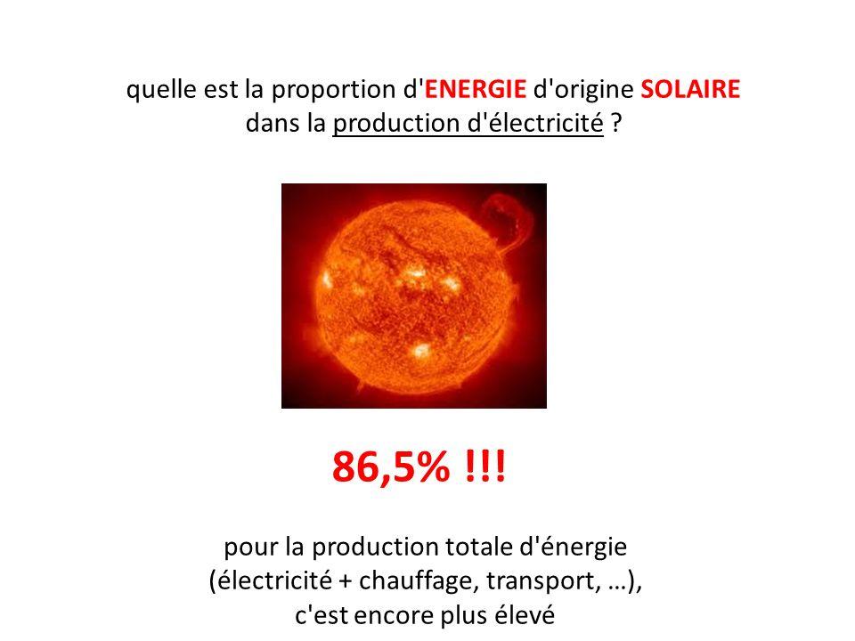 quelle est la proportion d ENERGIE d origine SOLAIRE dans la production d électricité