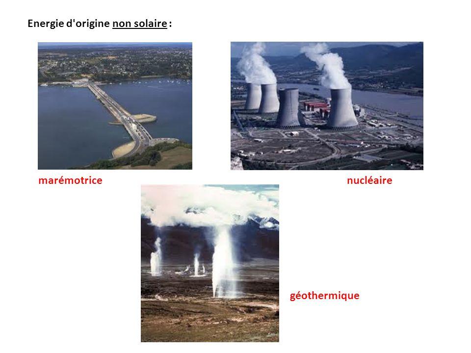 Energie d origine non solaire :