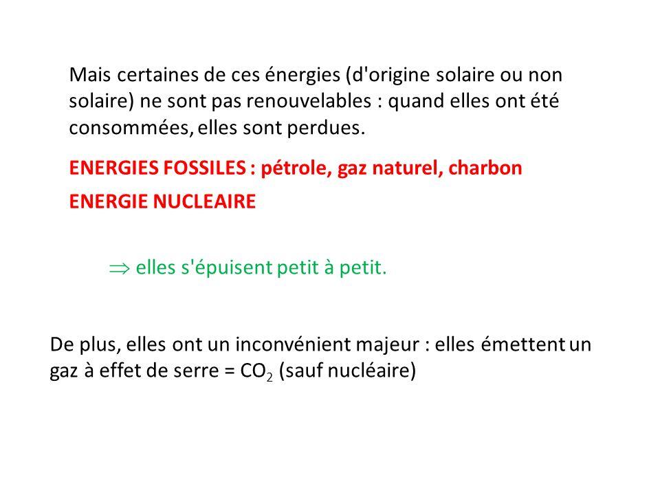 Mais certaines de ces énergies (d origine solaire ou non solaire) ne sont pas renouvelables : quand elles ont été consommées, elles sont perdues.
