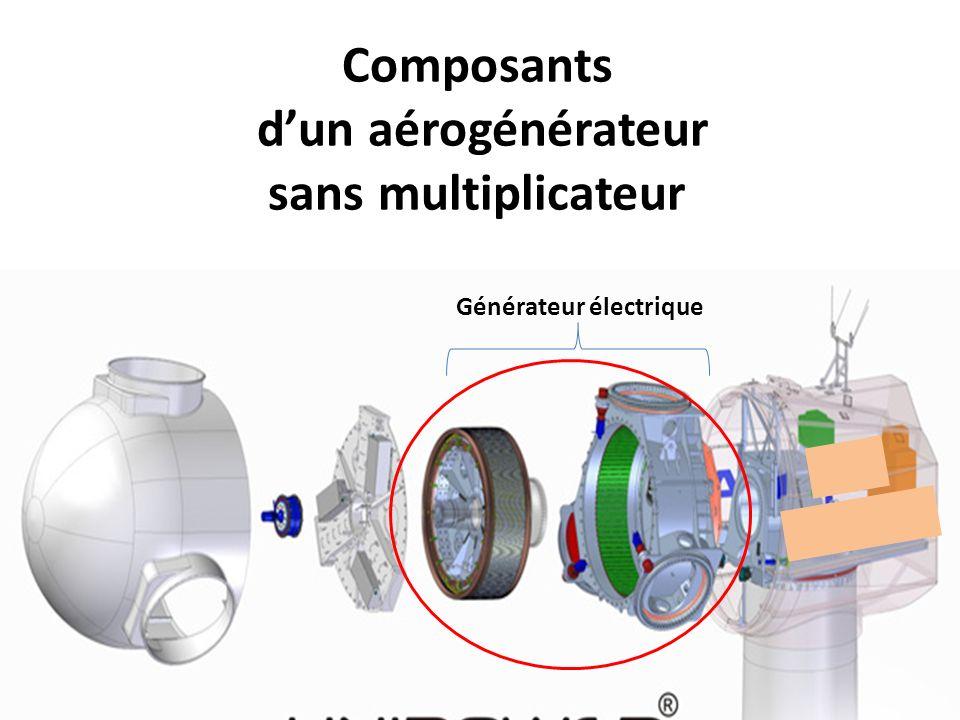 Composants d'un aérogénérateur sans multiplicateur