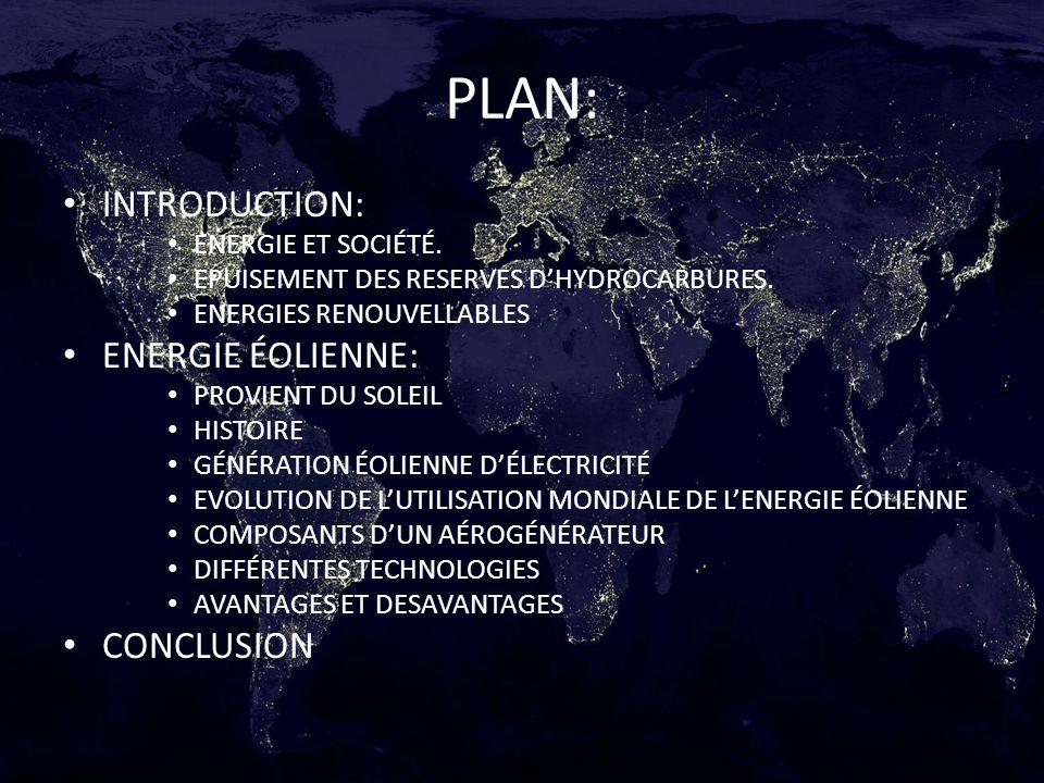 PLAN: INTRODUCTION: ENERGIE ÉOLIENNE: CONCLUSION ENERGIE ET SOCIÉTÉ.