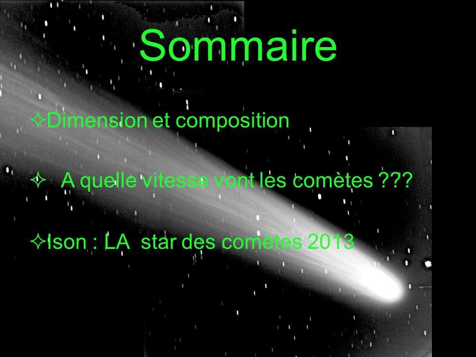 Sommaire Dimension et composition