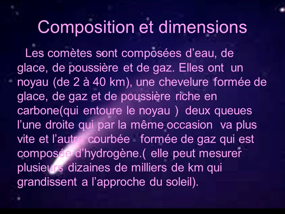 Composition et dimensions