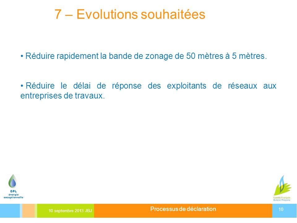 7 – Evolutions souhaitées