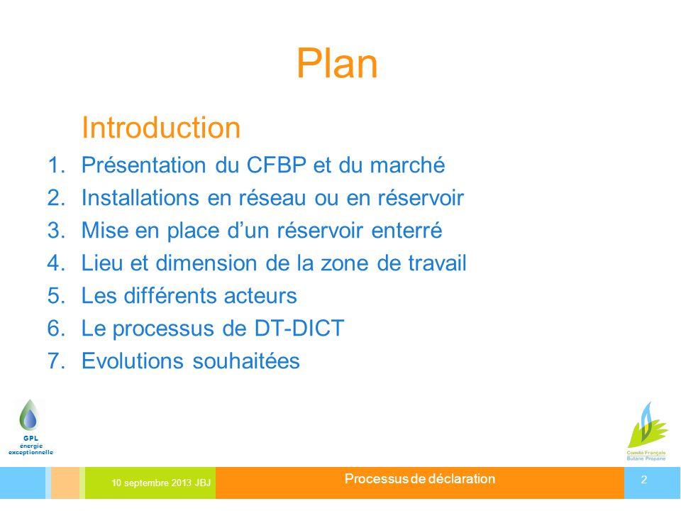 Plan Introduction Présentation du CFBP et du marché