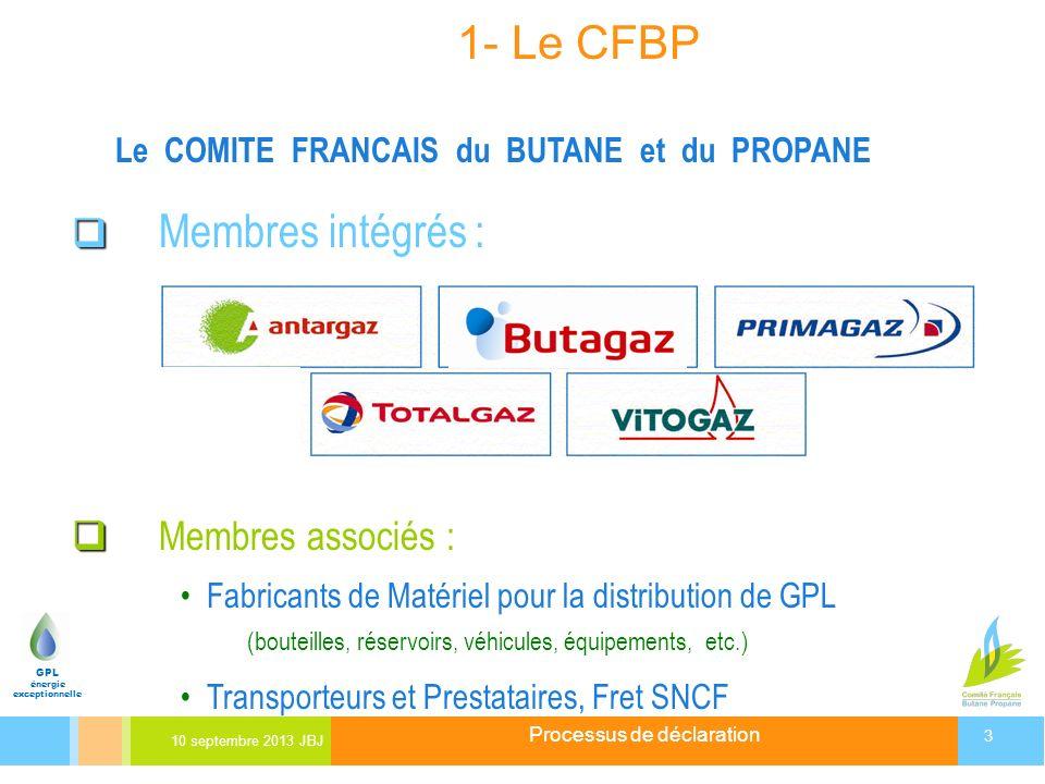 1- Le CFBP Le COMITE FRANCAIS du BUTANE et du PROPANE