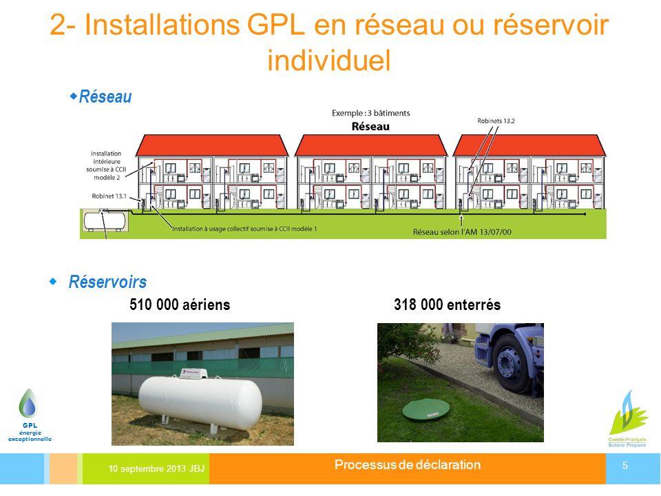 2- Installations GPL en réseau ou réservoir individuel