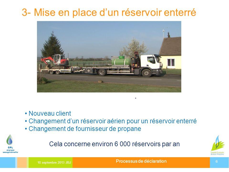 3- Mise en place d'un réservoir enterré