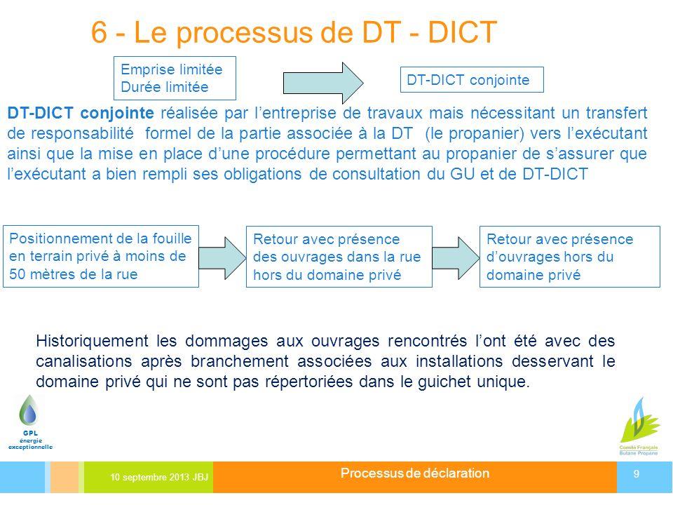 6 - Le processus de DT - DICT