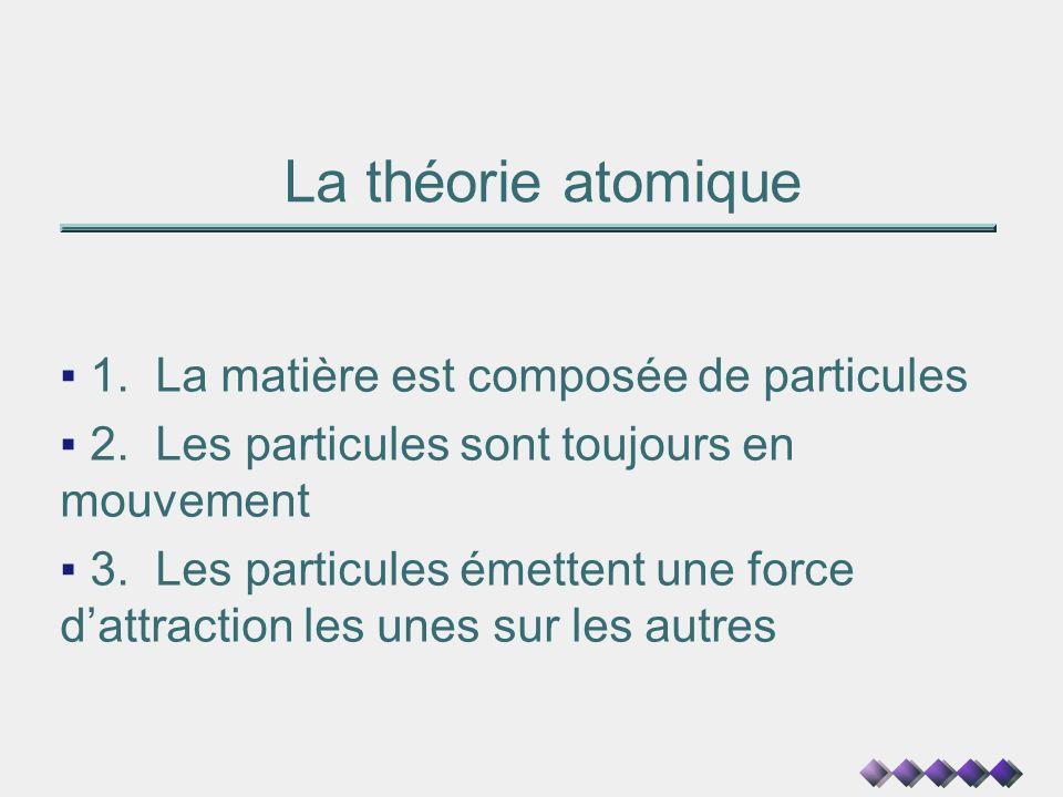 La théorie atomique 1. La matière est composée de particules
