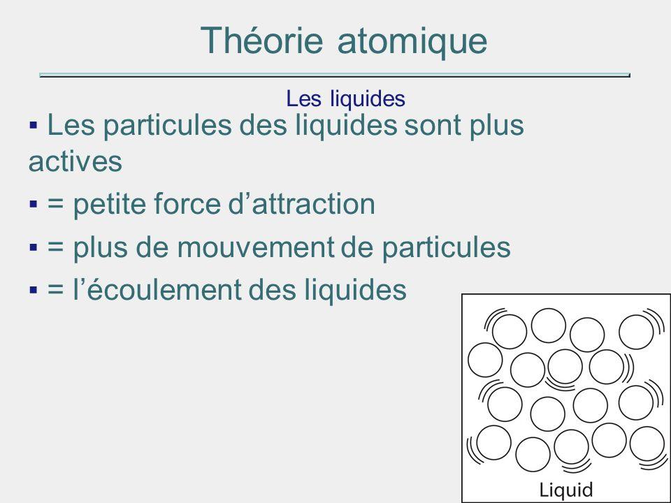 Théorie atomique Les particules des liquides sont plus actives
