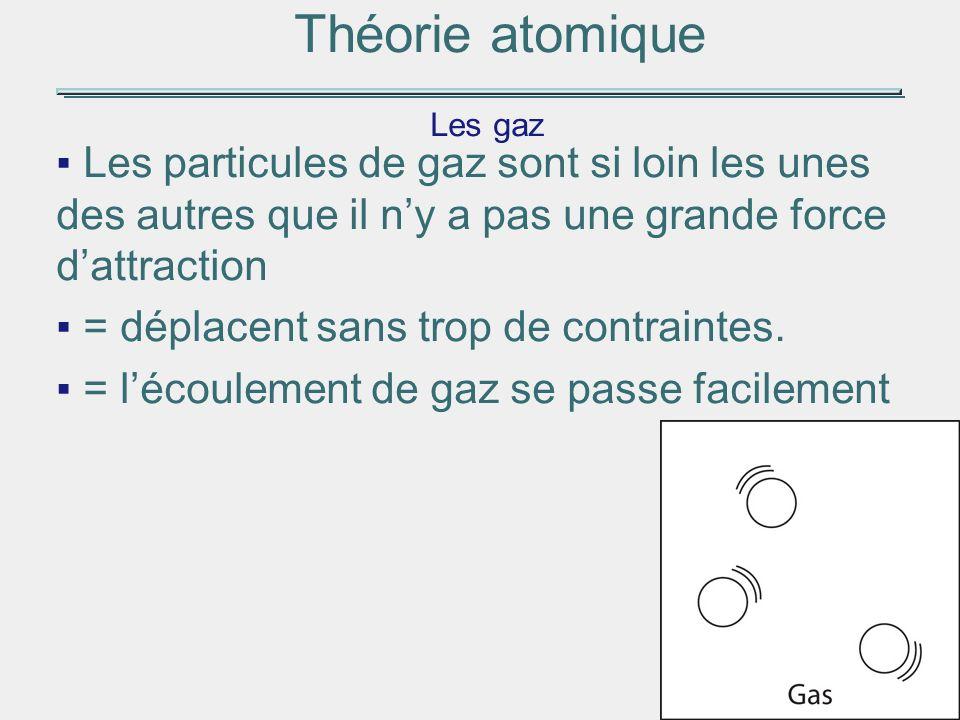 Théorie atomique Les gaz. Les particules de gaz sont si loin les unes des autres que il n'y a pas une grande force d'attraction.